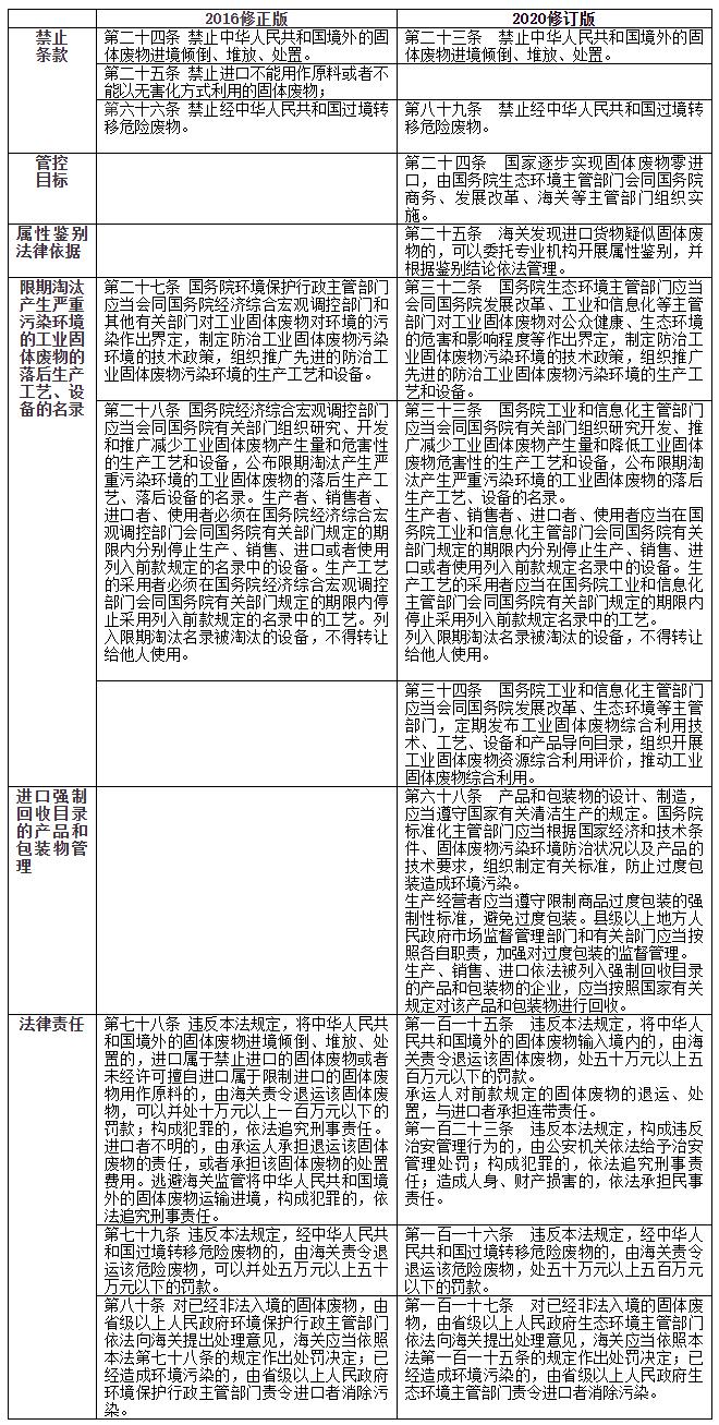 2016修正版4.html_看图王.png